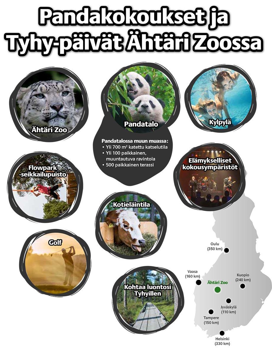 Pandakokoukset ja Tyhypäivät Ähtäri Zoossa